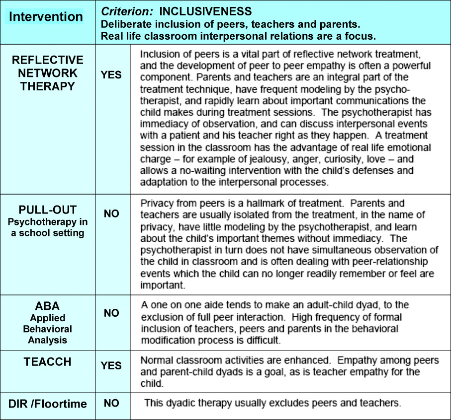 cphc_inclusiveness_table_webR